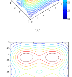 the distribution of the illuminance for 4 led lamps with an elliptic download scientific diagram [ 850 x 1863 Pixel ]