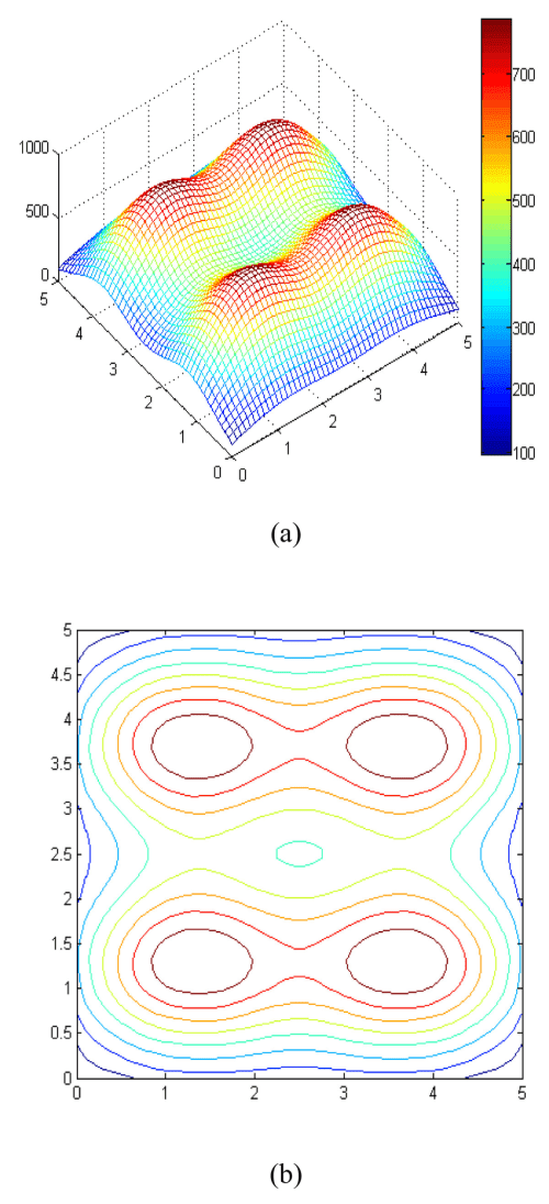 small resolution of the distribution of the illuminance for 4 led lamps with an elliptic download scientific diagram