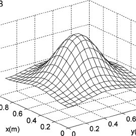Temperature distributions: ( a ) of whole test piece; ( b