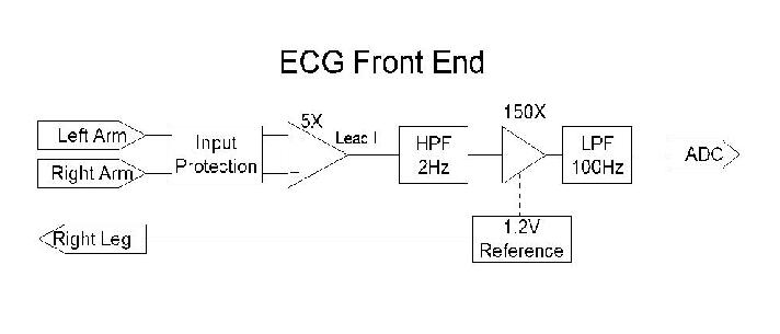 front end diagram sunpro air fuel ratio gauge wiring ecg analog download scientific
