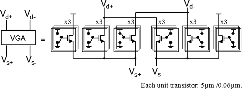 Schematic of a VGA in the phase shifter of the receiver