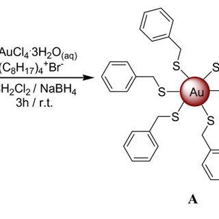 (PDF) Mono- and bi-functional arenethiols as surfactants