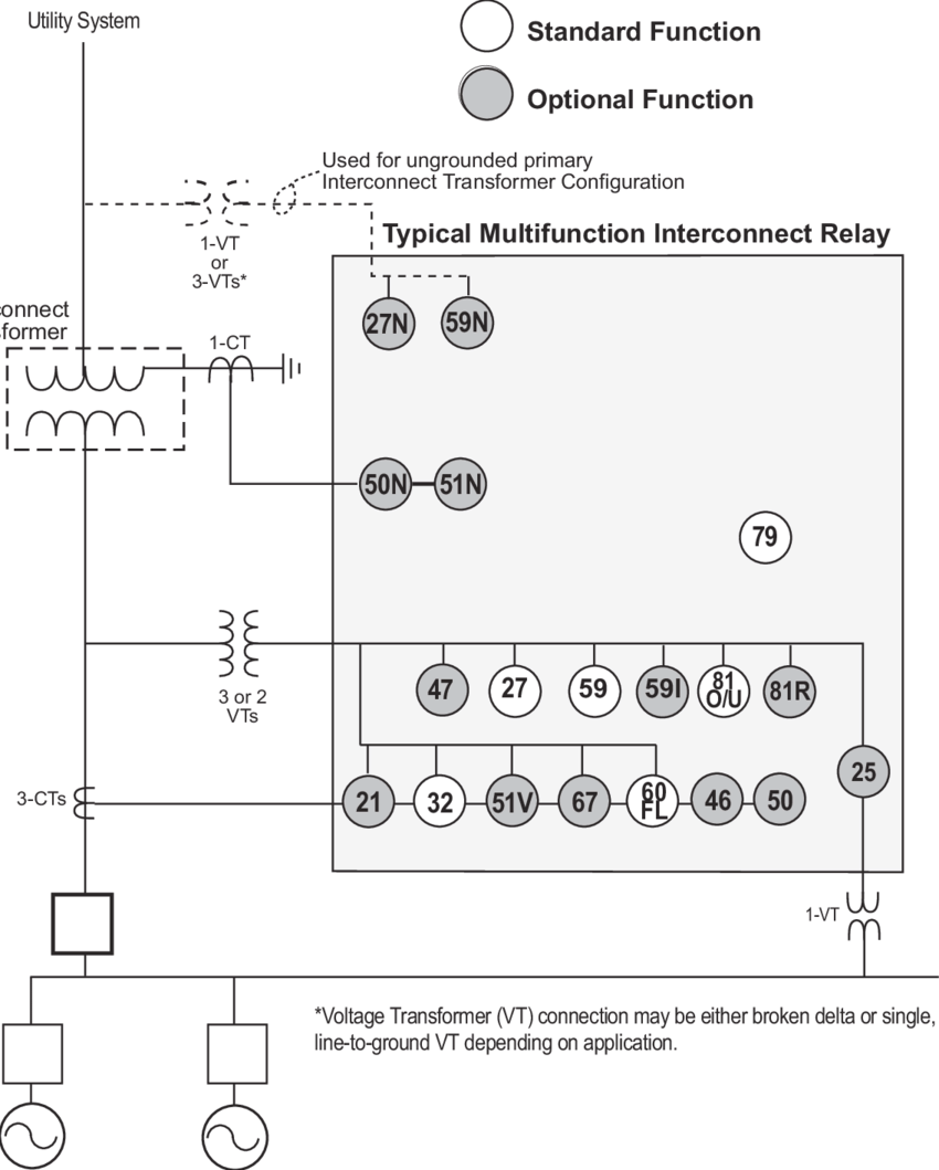hight resolution of one line diagram for digital multifunction interconnect relay