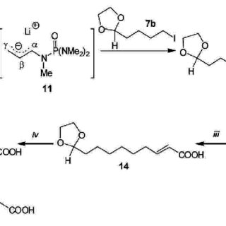 Synthesis of compound 2. Reagents and conditions: i) n
