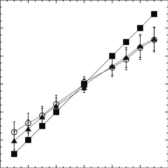 (a) Dioptric camera (e.g. fisheye); (b) catadioptric