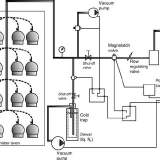 Schematic diagram of a home-built ambient air conditioning
