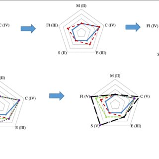 (PDF) Study protocol: A randomized controlled trial study