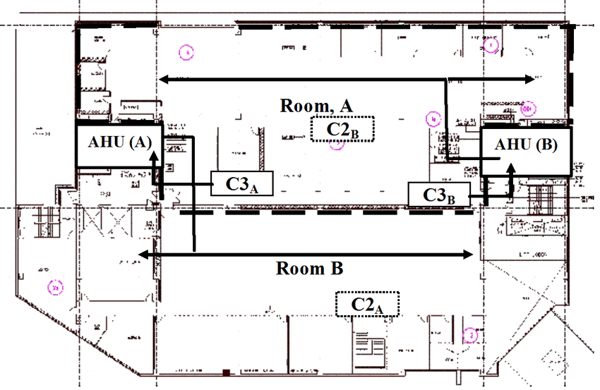 Layout of the measured space, showing the two air handling