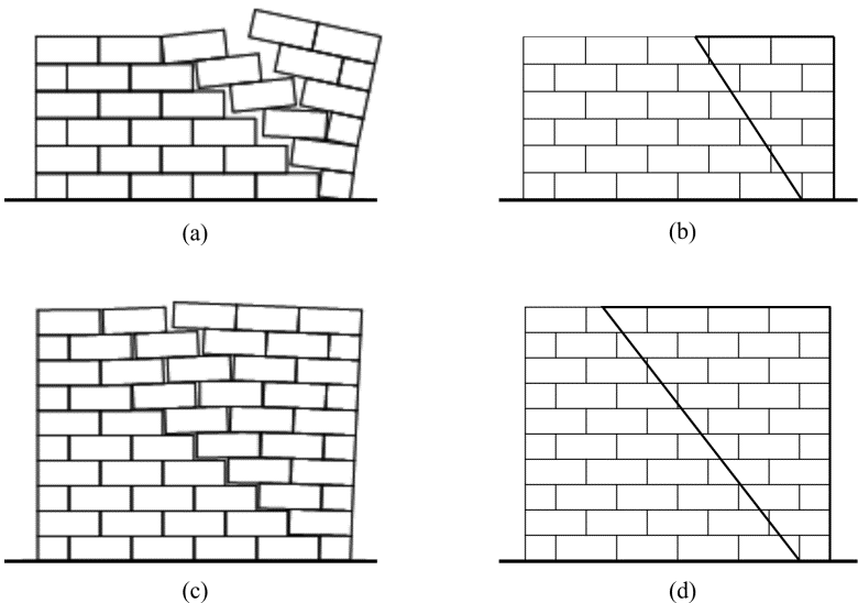 Two benchmark walls subjected to in-plane horizontal