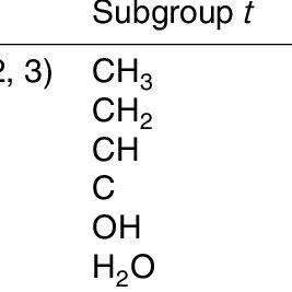 (PDF) A thermodynamic model of mixed organic-inorganic