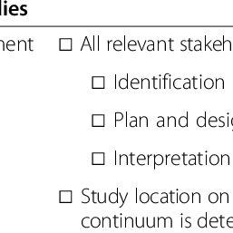 (PDF) Effectiveness Guidance Document (EGD) for