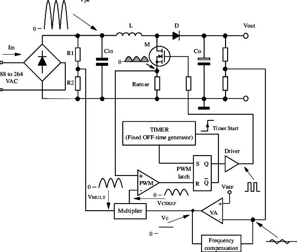 Block diagram of a FOT-controlled PFC pre-regulator