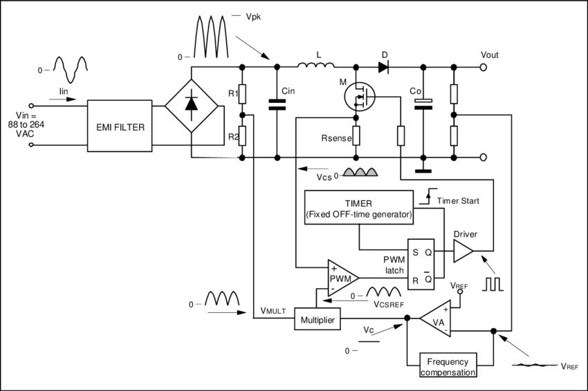Block diagram of an FOT-controlled PFC pre-regulator