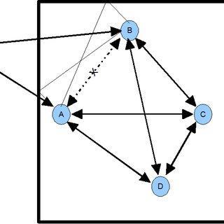 Three-phase five-level topology of cascaded H-bridge
