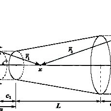 Typical efficiency curve ( η ~ C Q ) for Francis Turbine