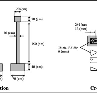 (PDF) Evaluation of the energy dissipated by hysteresis in