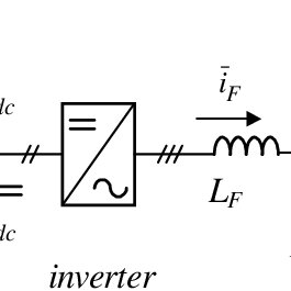 (PDF) Effects of supply voltage non-idealities on the
