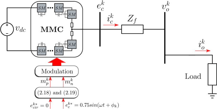 11: Schematic of the system used in the open-loop