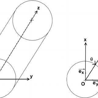 (PDF) Magnetic levitation in two-dimensional geometry with