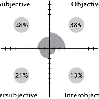(PDF) Towards a vision of integral leadership: A