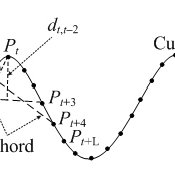 (PDF) A Fast Corner Detector Based on the Chord-to-Point