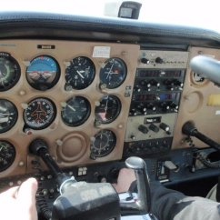 Cessna 172 Dashboard Diagram Blank Humerus Attitude Indicator Www Picswe Com An Analog Cockpit From A Download Scientific Jpg 850x622