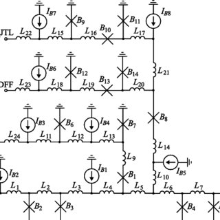 (PDF) Automated State Machine and Timing Characteristic