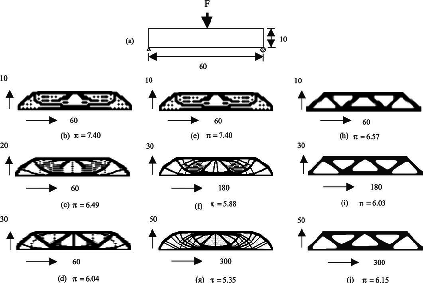 The MBB beam problem: (a) the design domain and the