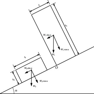 (PDF) Non-associative limit analysis of the toppling