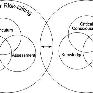 (PDF) Toward a framework for preparing leaders for social