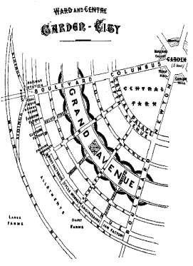 The garden city land structure Source: Ebenezer Howard