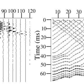 The dispersion image (overtone) and the dispersion curve