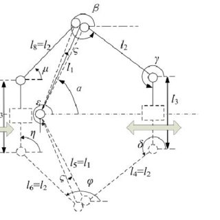 (PDF) Controller Design and Optimal Tuning of a Wafer