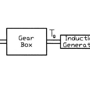Simulink block diagram of the wind turbine drive train