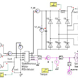 (PDF) Fault Detection in Synchronous Motor Drives, a Co