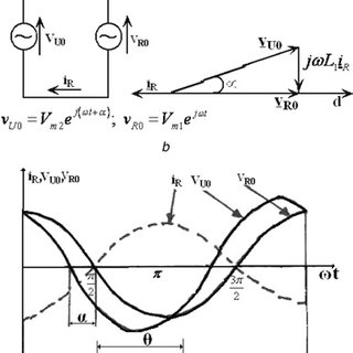 (PDF) Analysis of the two-quadrant converter with