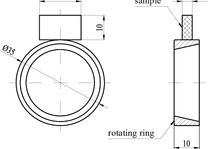 The shapes and dimensions of the friction couple block-on