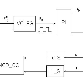 (PDF) Control system for ultrasonic welding devices