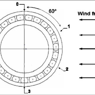 A detailed component view of a typical class F (6½ x 12