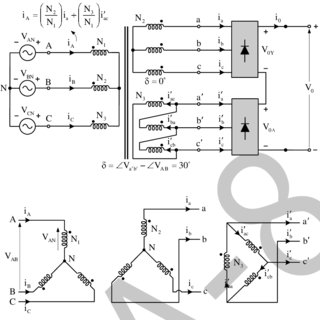 12-pulse rectifier with diodes a) power circuit b