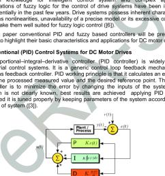 a block diagram of a pid controller in a feedback loop 7  [ 850 x 945 Pixel ]