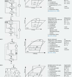 schematics and corresponding p h diagrams of various multiple ejector cycles  [ 850 x 1096 Pixel ]