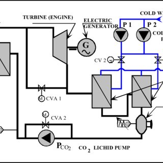 (PDF) Power generation from low-enthalpy geothermal resources