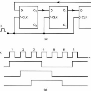(PDF) The Design of the Moebius Mod6 Counter Using Electronic Workbench Software