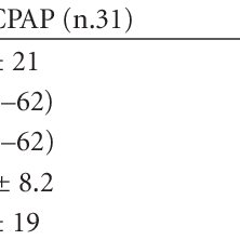 (PDF) Flow-Synchronized Nasal Intermittent Positive