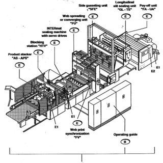 (PDF) Lean production for technology management