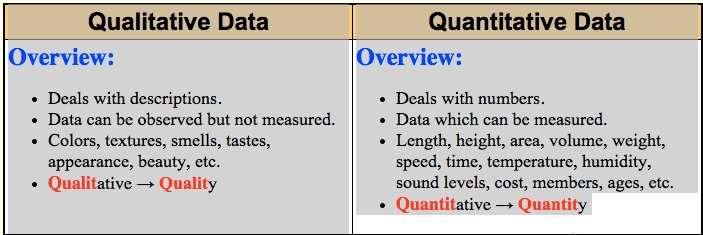How Does Qualitative Research Generate Propositions And