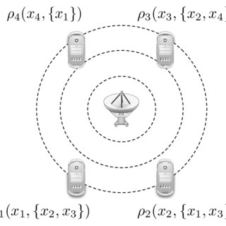 (PDF) On the Index Coding Problem and Its Relation to