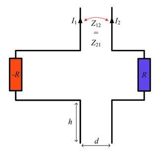 (PDF) Self-Oscillating Wireless Power Transfer Systems