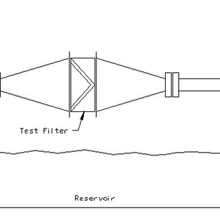 Schematic of a proof test rig for nuclear-grade HEPA